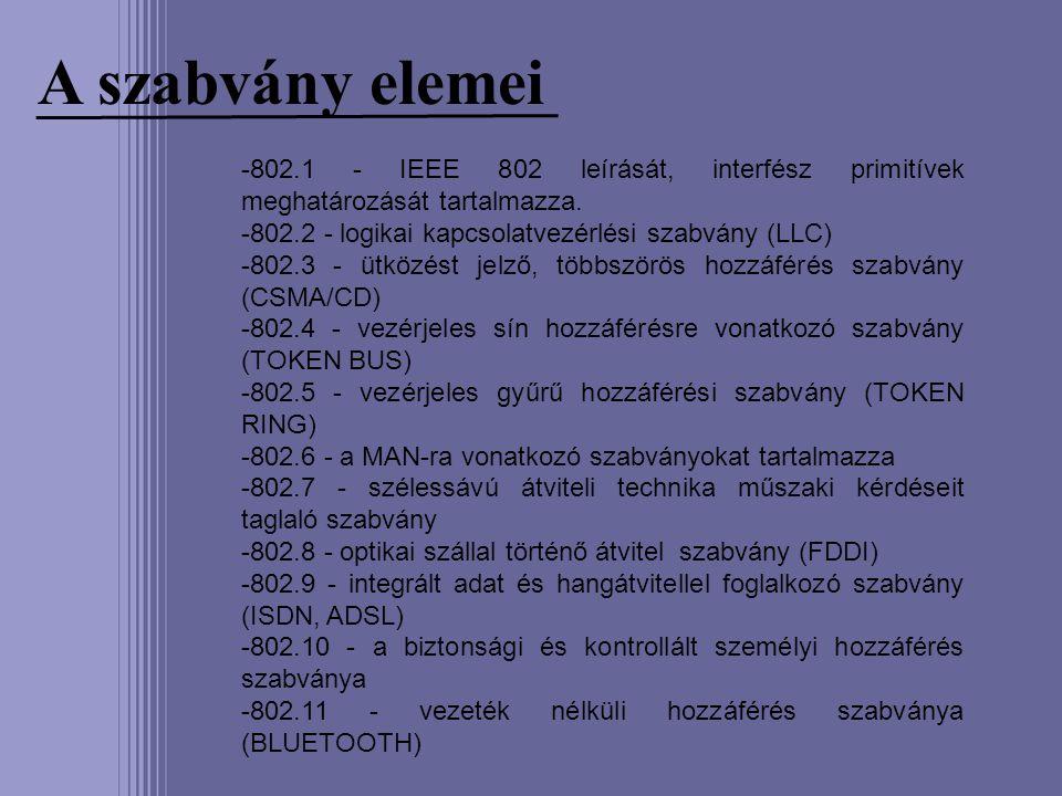 A szabvány elemei 802.1 - IEEE 802 leírását, interfész primitívek meghatározását tartalmazza. 802.2 - logikai kapcsolatvezérlési szabvány (LLC)