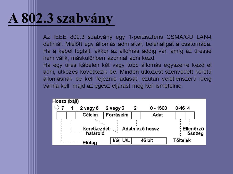 A 802.3 szabvány