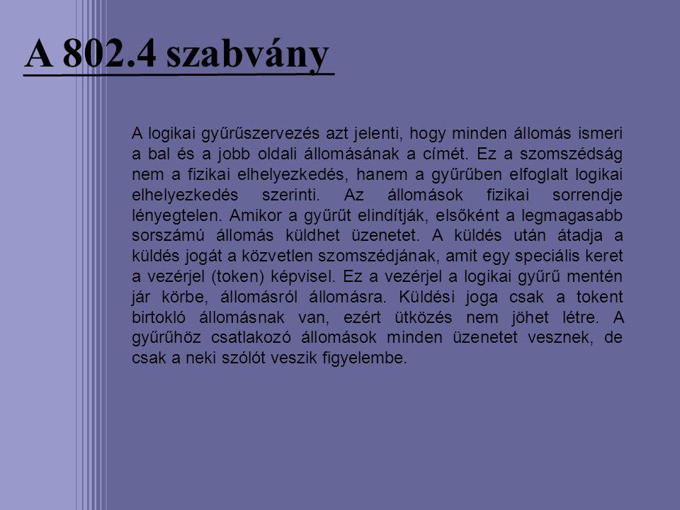 A 802.4 szabvány