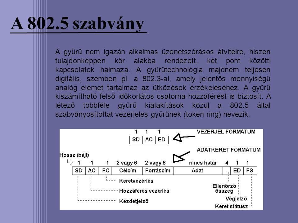 A 802.5 szabvány