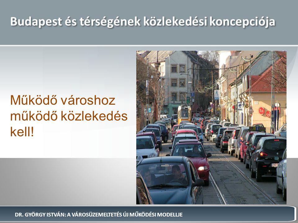 Budapest és térségének közlekedési koncepciója