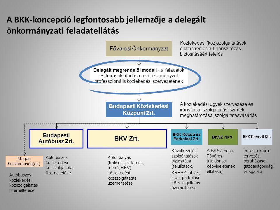 A BKK-koncepció legfontosabb jellemzője a delegált önkormányzati feladatellátás