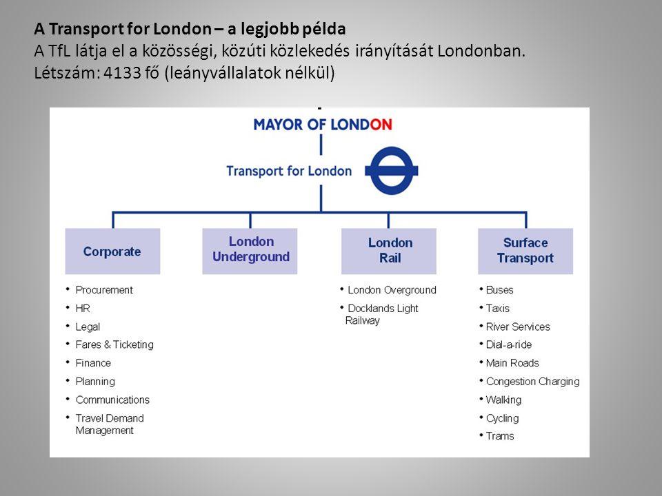 A Transport for London – a legjobb példa A TfL látja el a közösségi, közúti közlekedés irányítását Londonban. Létszám: 4133 fő (leányvállalatok nélkül)