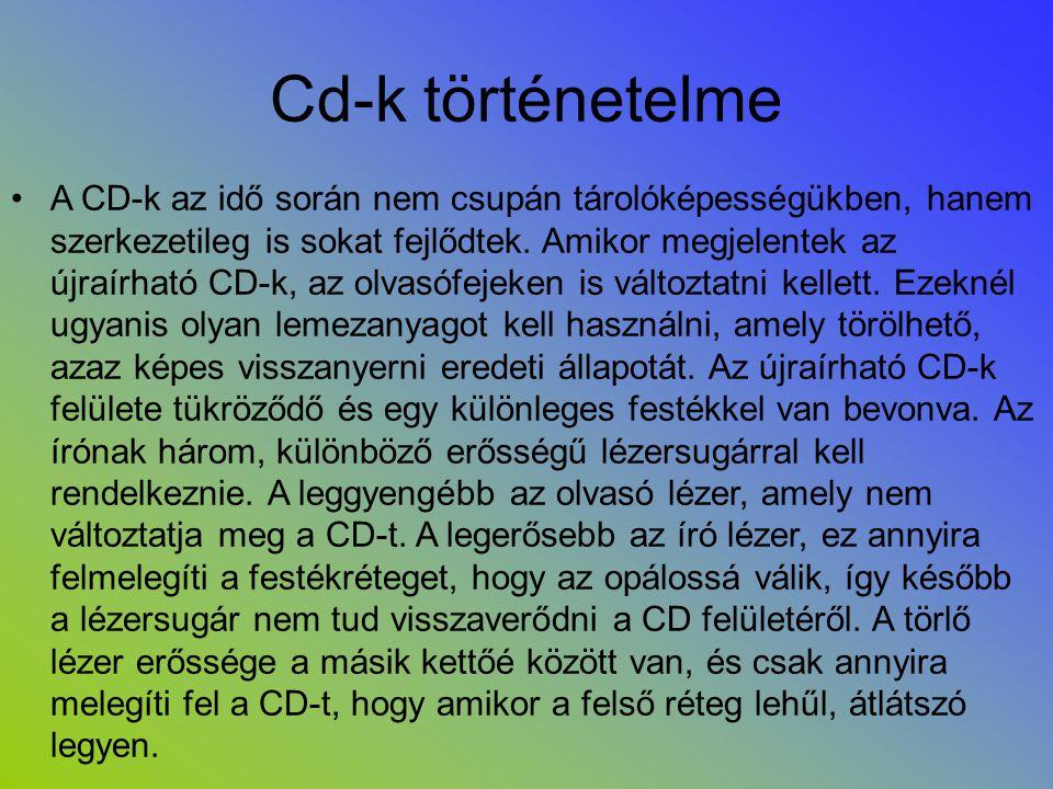 Cd-k történetelme