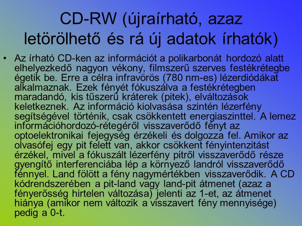 CD-RW (újraírható, azaz letörölhető és rá új adatok írhatók)