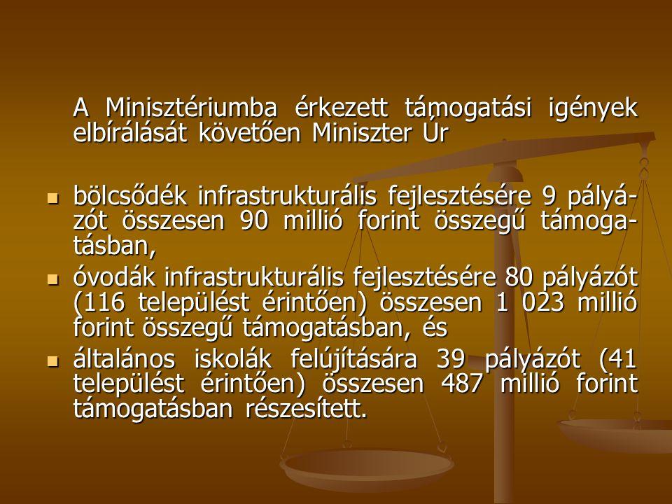 A Minisztériumba érkezett támogatási igények elbírálását követően Miniszter Úr