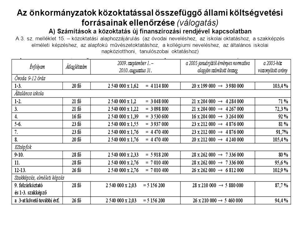 Az önkormányzatok közoktatással összefüggő állami költségvetési forrásainak ellenőrzése (válogatás) A) Számítások a közoktatás új finanszírozási rendjével kapcsolatban A 3.