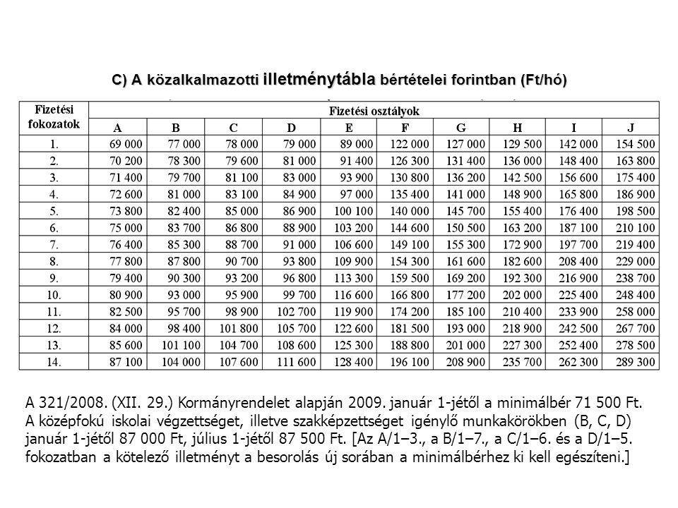 C) A közalkalmazotti illetménytábla bértételei forintban (Ft/hó)