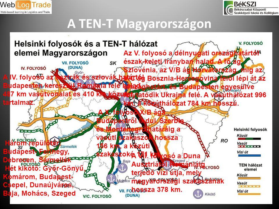 A TEN-T Magyarországon