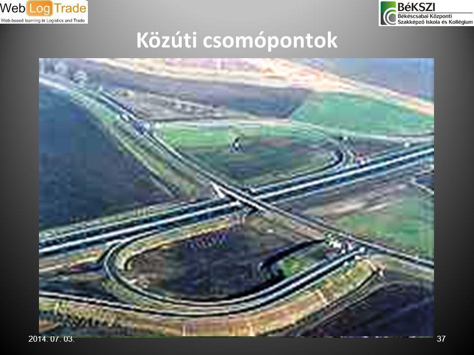 Közúti csomópontok 2017.04.03.