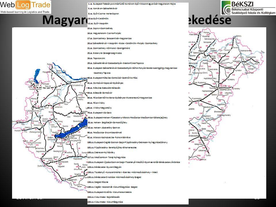 Magyarország vasúti közlekedése