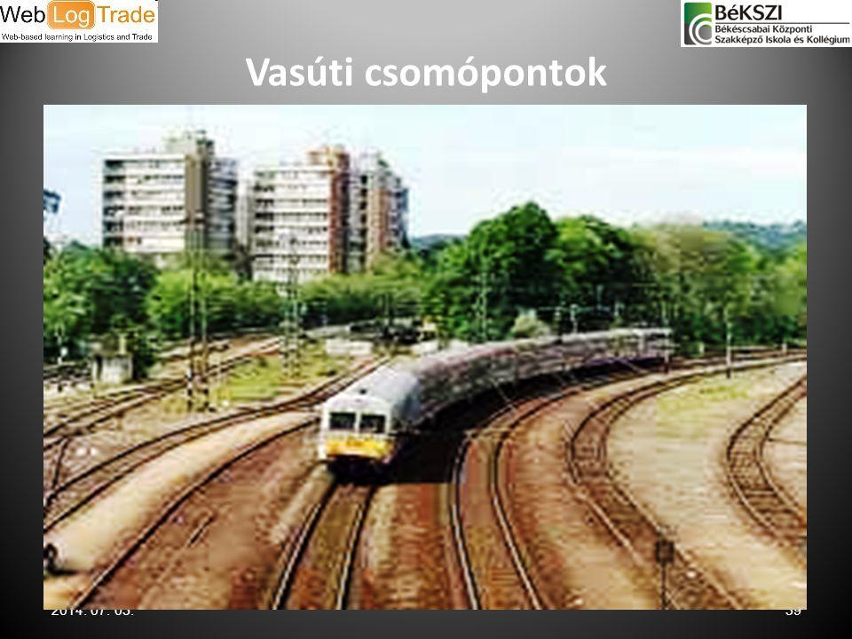 Vasúti csomópontok 2017.04.03.