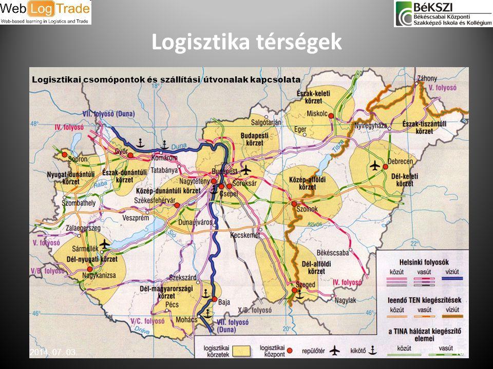 Logisztika térségek Logisztikai csomópontok és szállítási útvonalak kapcsolata 2017.04.03.