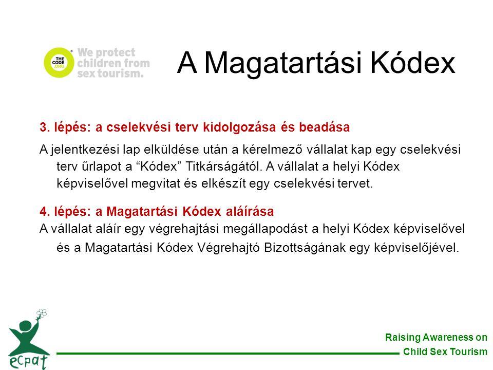 A Magatartási Kódex 3. lépés: a cselekvési terv kidolgozása és beadása