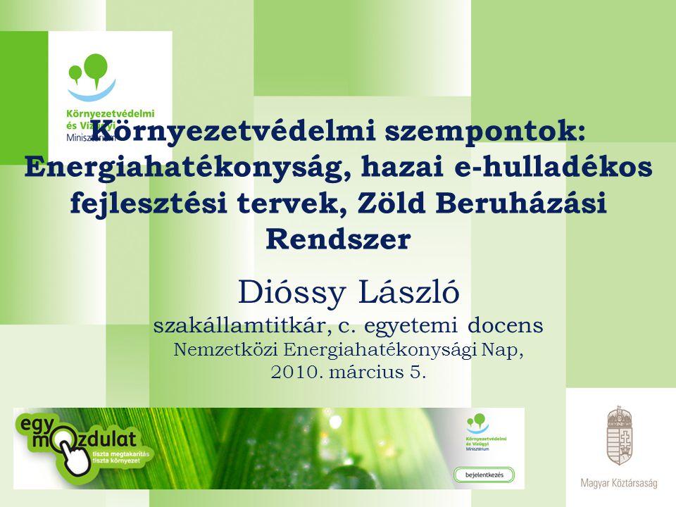 Környezetvédelmi szempontok: Energiahatékonyság, hazai e-hulladékos fejlesztési tervek, Zöld Beruházási Rendszer