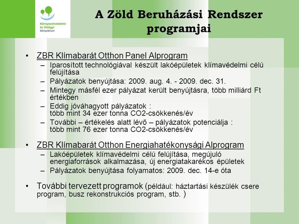A Zöld Beruházási Rendszer programjai