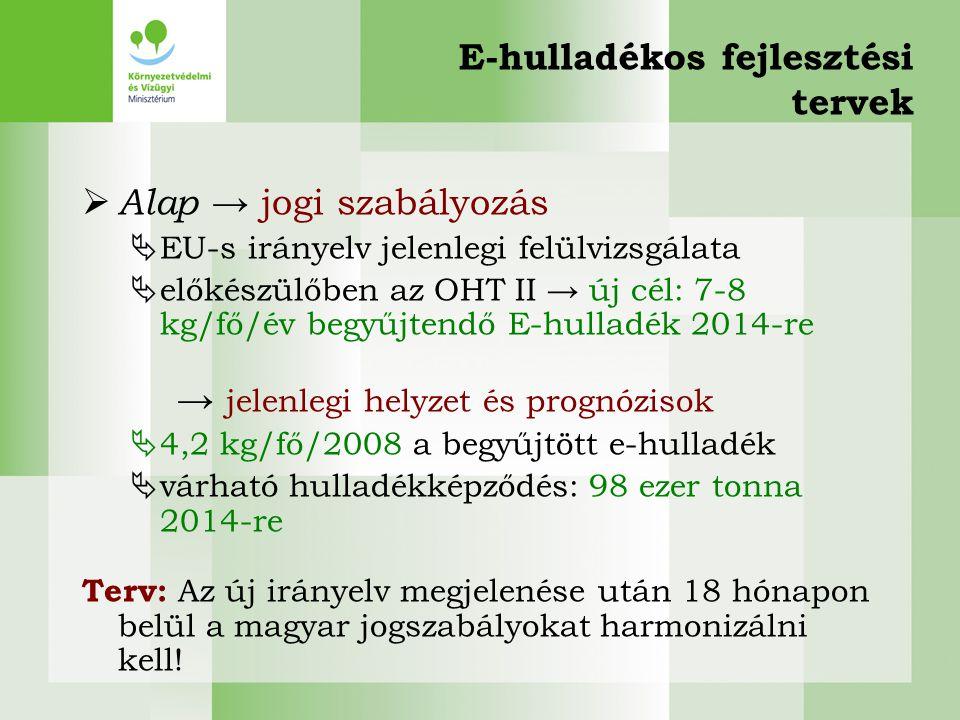 E-hulladékos fejlesztési tervek