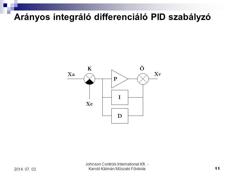 Arányos integráló differenciáló PID szabályzó