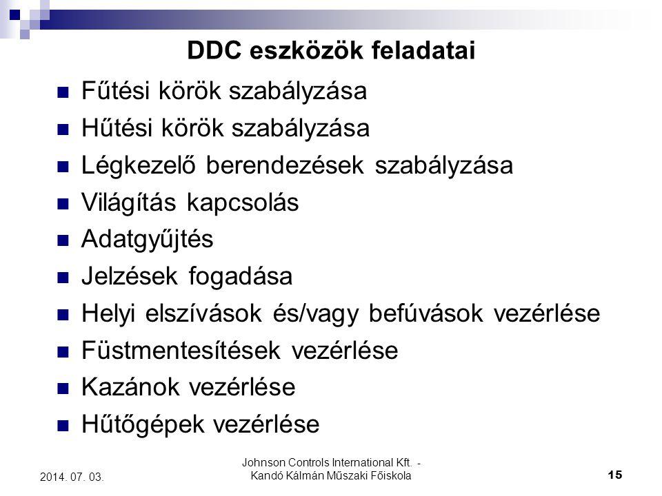 DDC eszközök feladatai