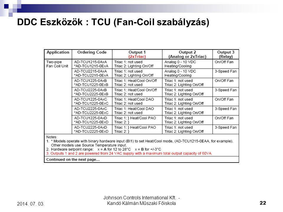 DDC Eszközök : TCU (Fan-Coil szabályzás)