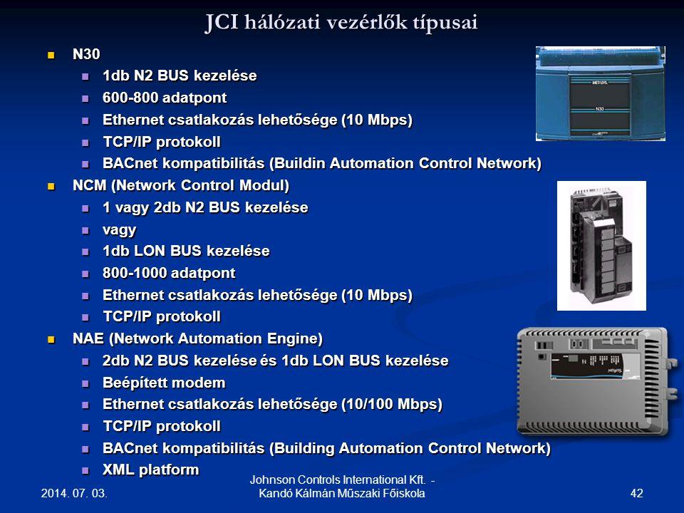 JCI hálózati vezérlők típusai