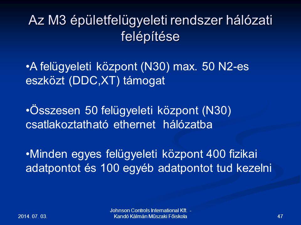 Az M3 épületfelügyeleti rendszer hálózati felépítése