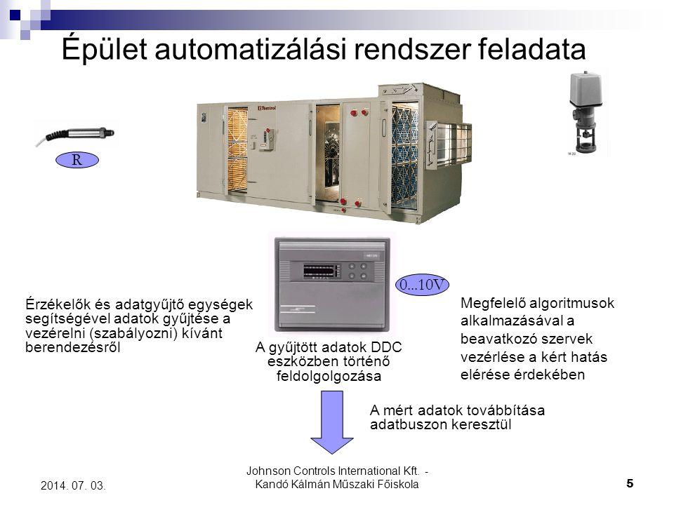 Épület automatizálási rendszer feladata