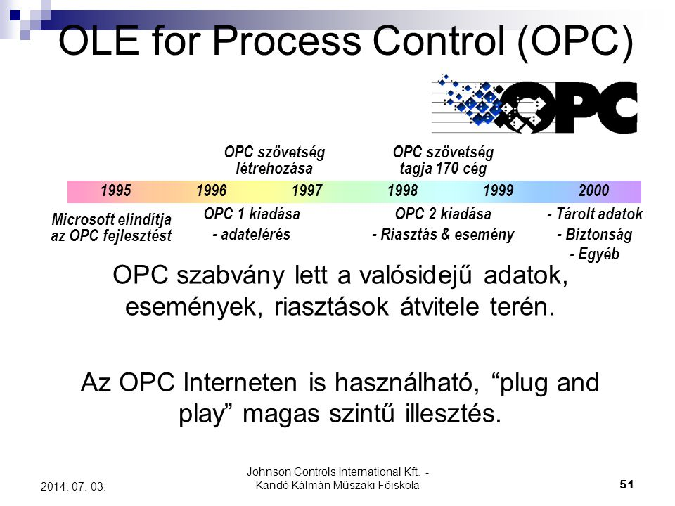 OLE for Process Control (OPC)