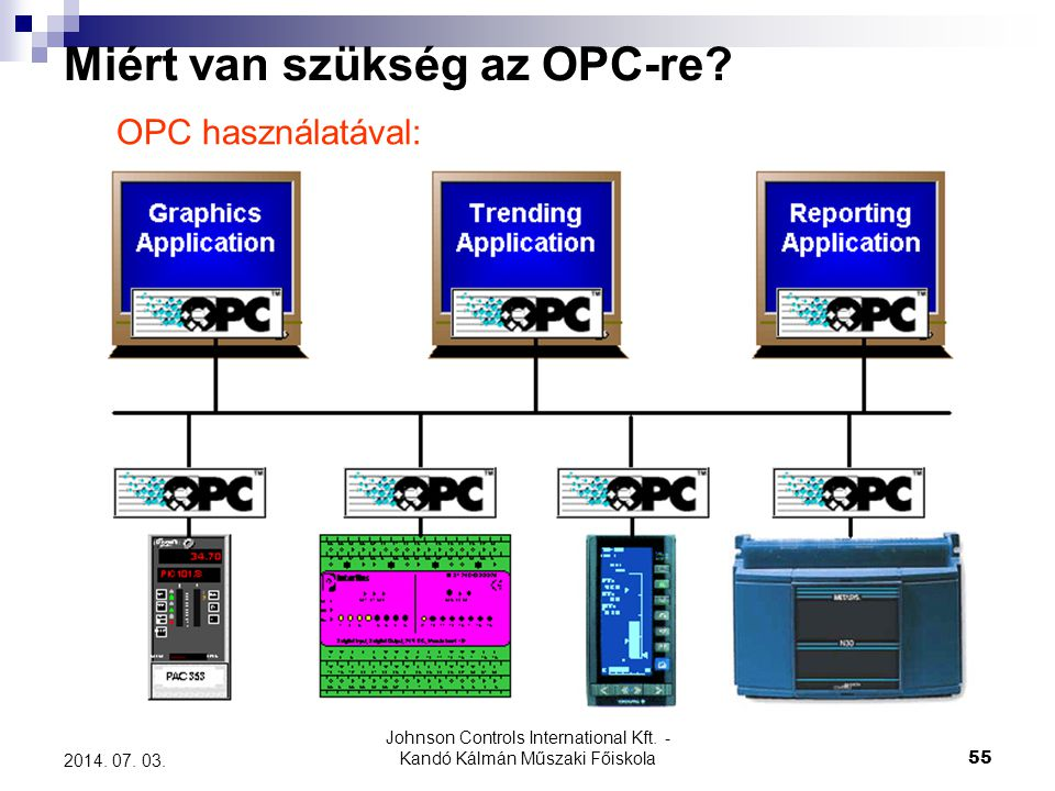 Miért van szükség az OPC-re