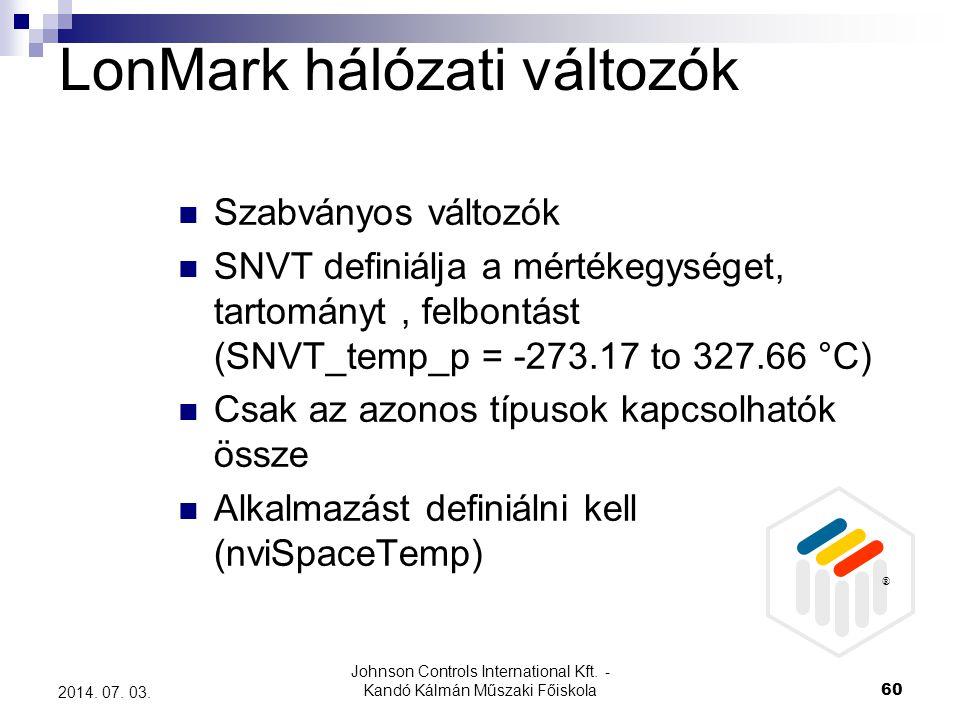 LonMark hálózati változók