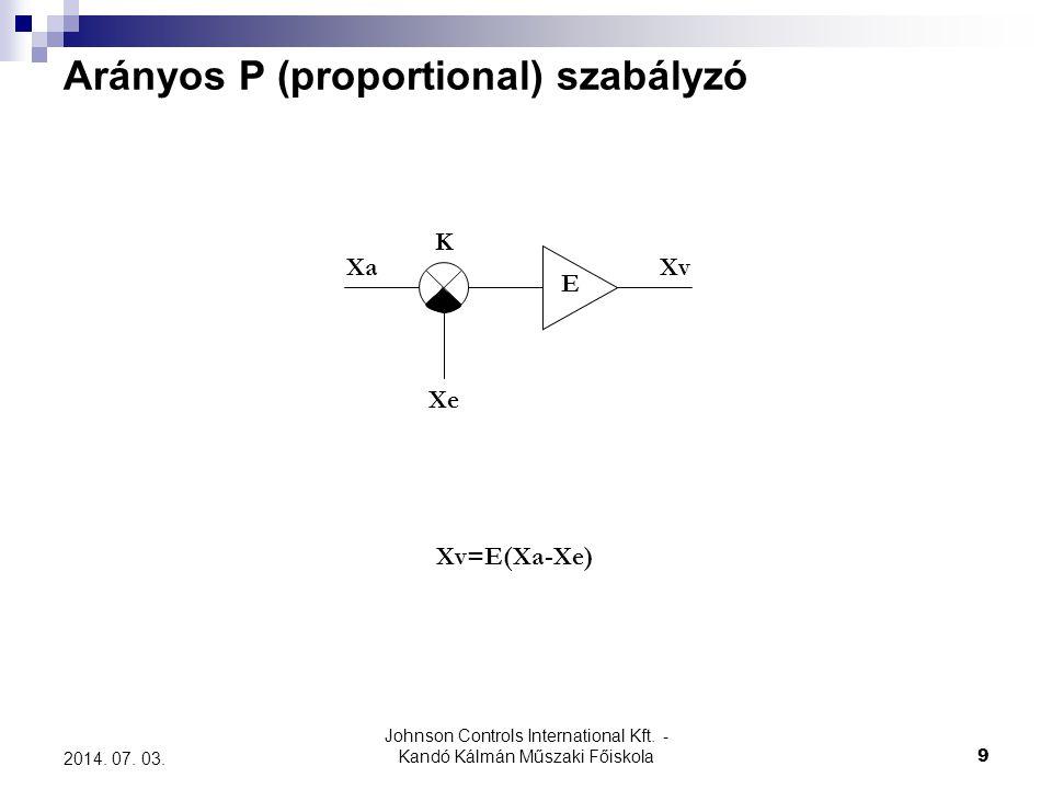 Arányos P (proportional) szabályzó