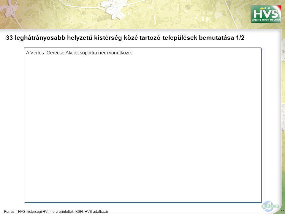 33 leghátrányosabb helyzetű kistérség közé tartozó települések bemutatása 2/2