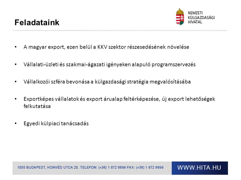 Feladataink A magyar export, ezen belül a KKV szektor részesedésének növelése.