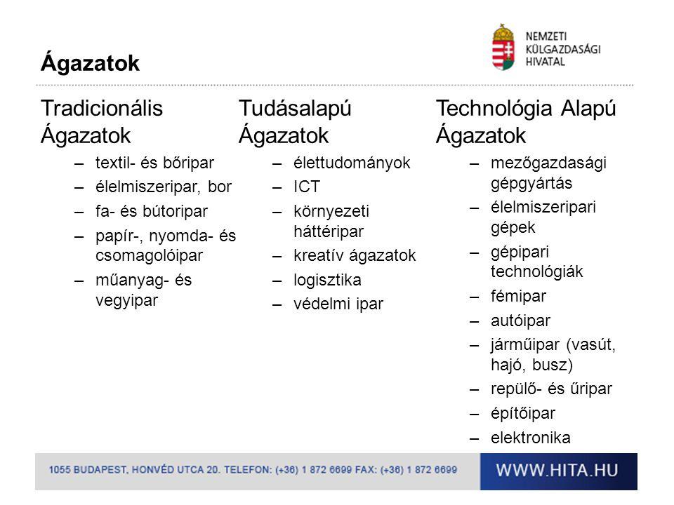 Tradicionális Ágazatok Tudásalapú Ágazatok Technológia Alapú Ágazatok