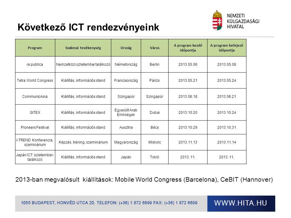 Következő ICT rendezvényeink