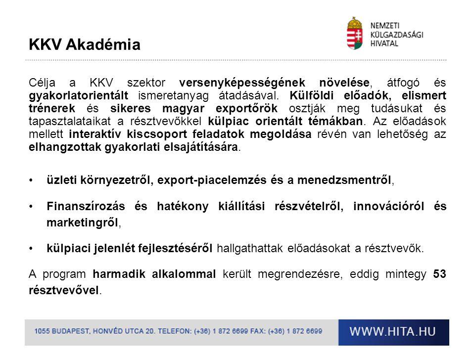 KKV Akadémia