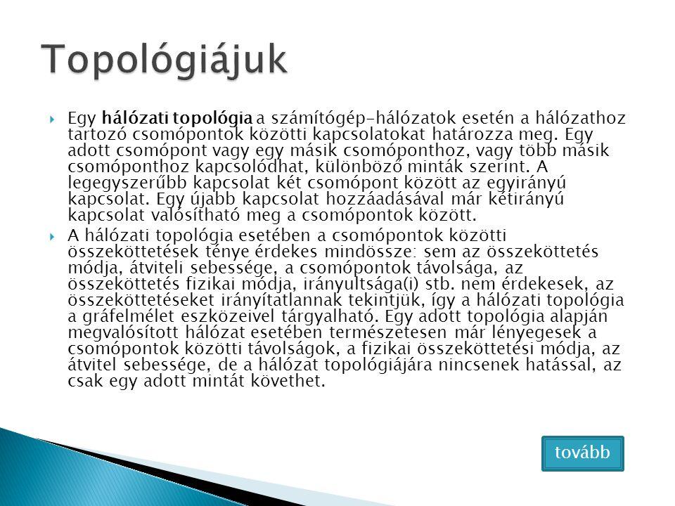 Topológiájuk