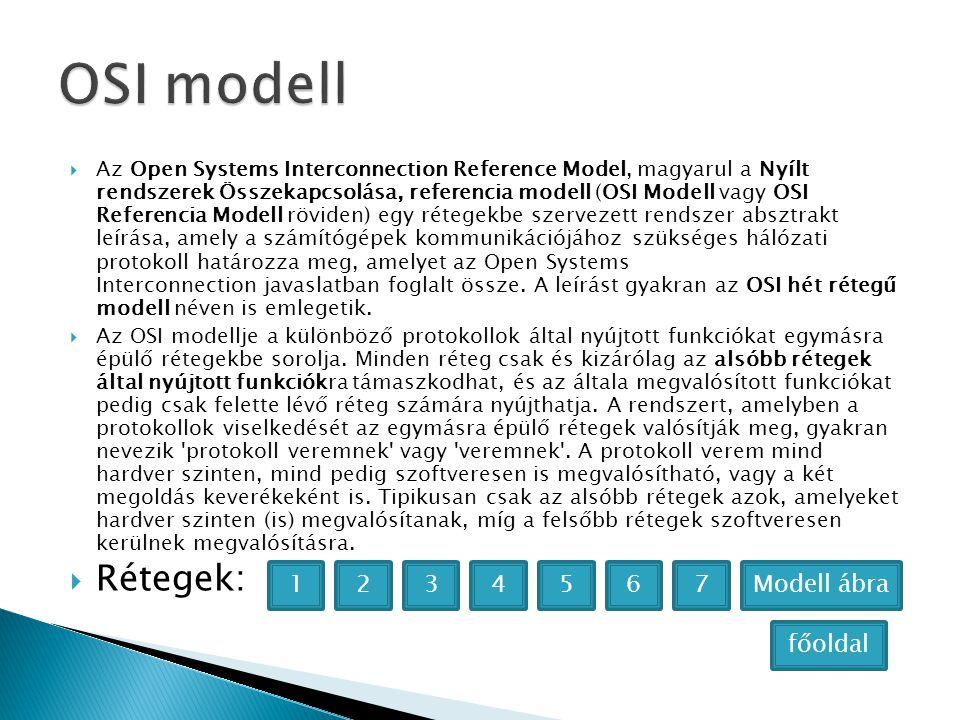 OSI modell Rétegek: 1 2 3 4 5 6 7 Modell ábra főoldal