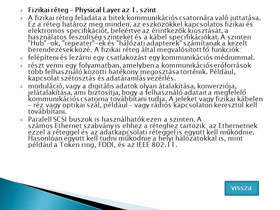 vissza Fizikai réteg – Physical Layer az 1. szint