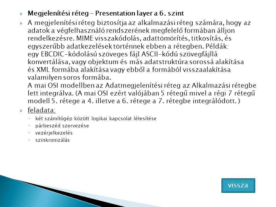 vissza Megjelenítési réteg – Presentation layer a 6. szint
