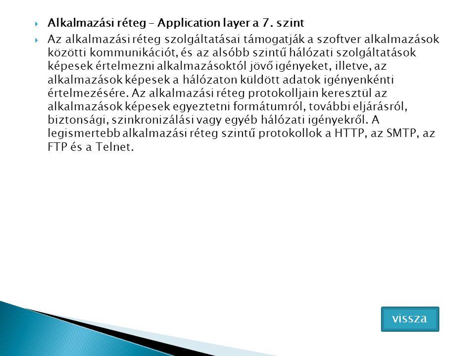 vissza Alkalmazási réteg – Application layer a 7. szint