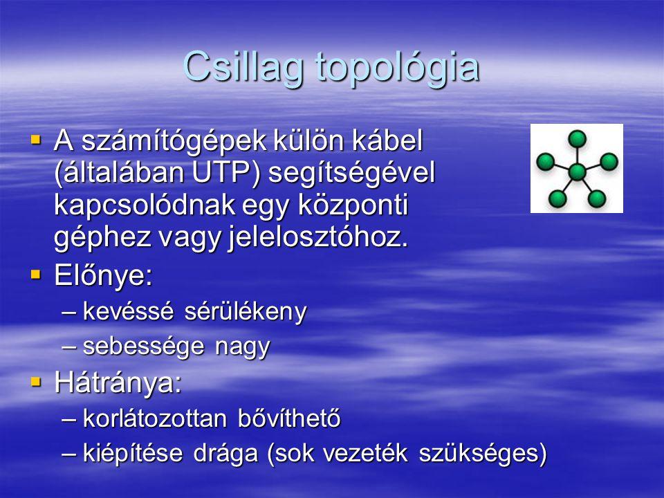Csillag topológia A számítógépek külön kábel (általában UTP) segítségével kapcsolódnak egy központi géphez vagy jelelosztóhoz.