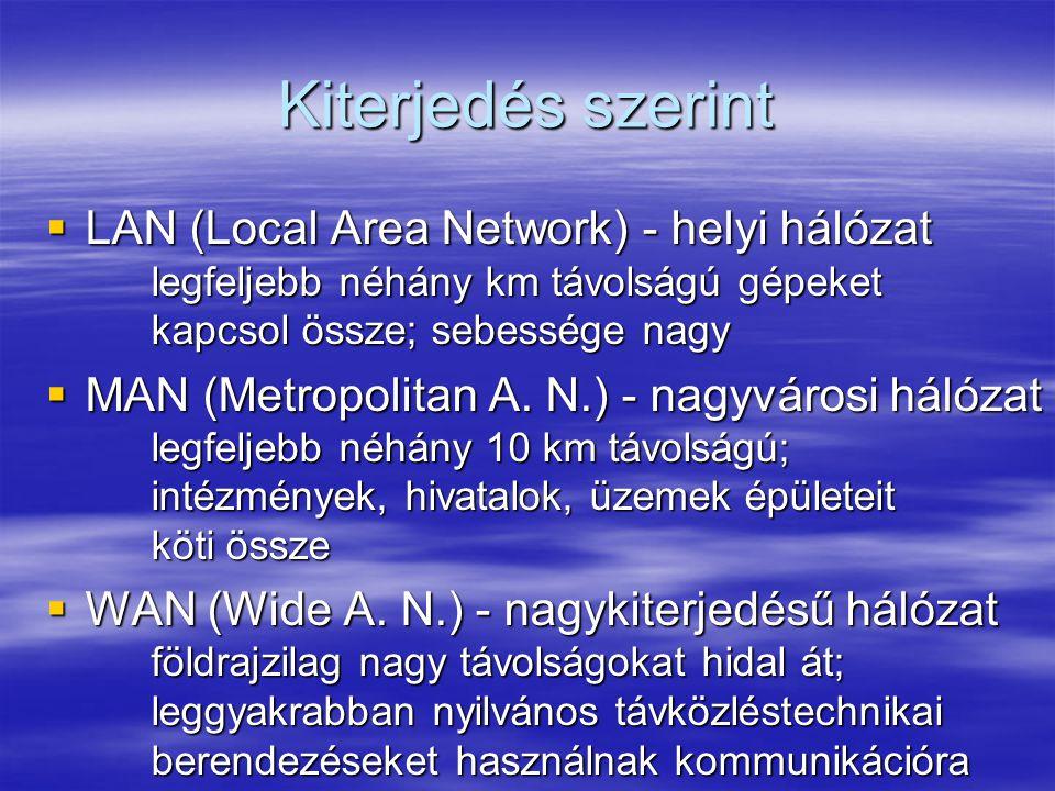 Kiterjedés szerint LAN (Local Area Network) - helyi hálózat legfeljebb néhány km távolságú gépeket kapcsol össze; sebessége nagy.