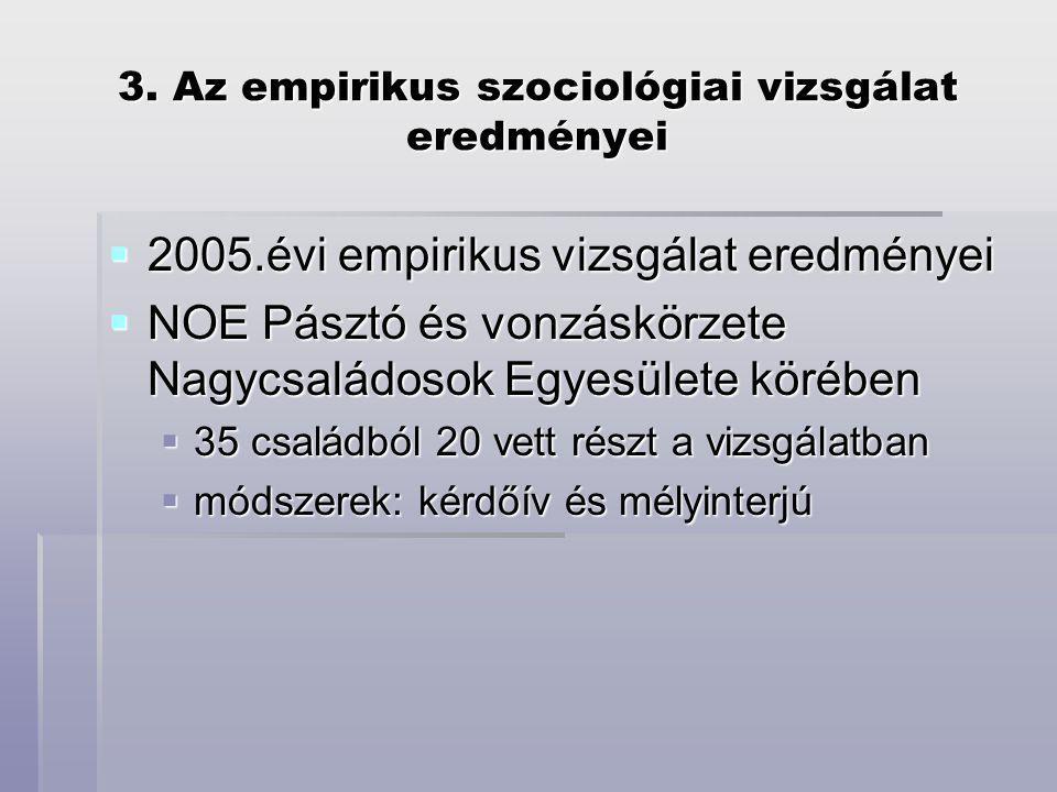 3. Az empirikus szociológiai vizsgálat eredményei