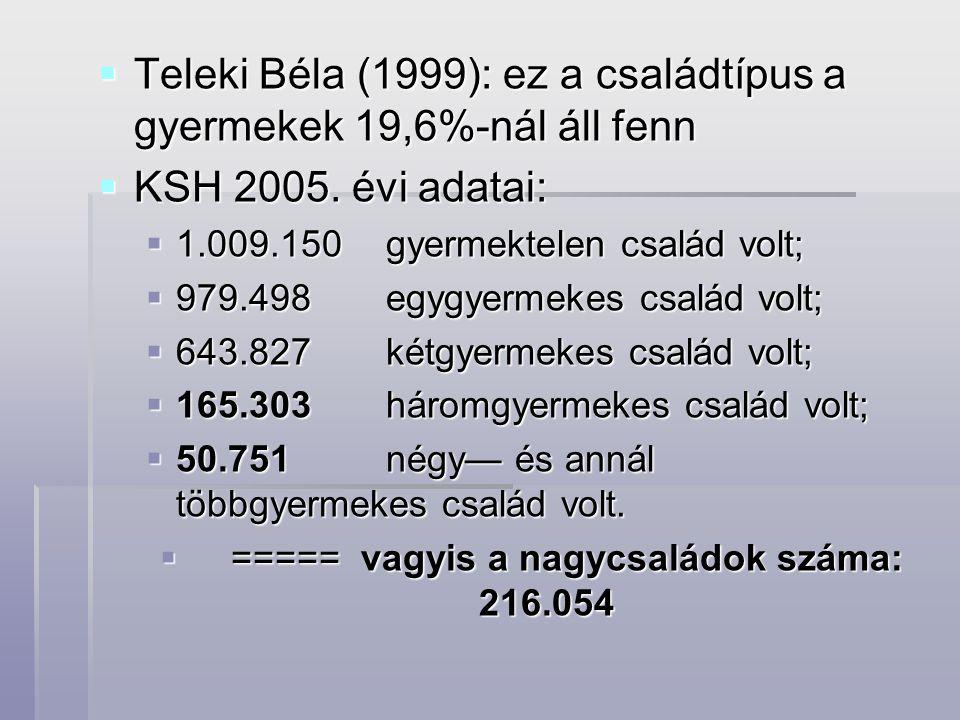 ===== vagyis a nagycsaládok száma: 216.054