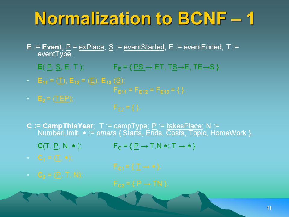 Normalization to BCNF – 1
