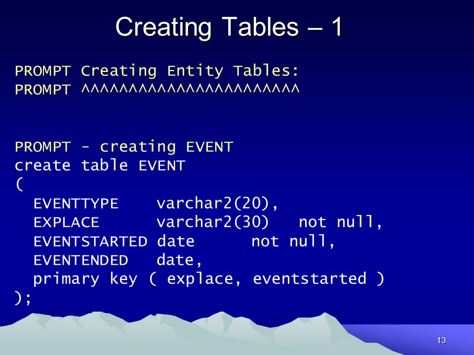 Creating Tables – 1 PROMPT Creating Entity Tables: