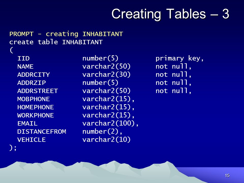 Creating Tables – 3 PROMPT - creating INHABITANT