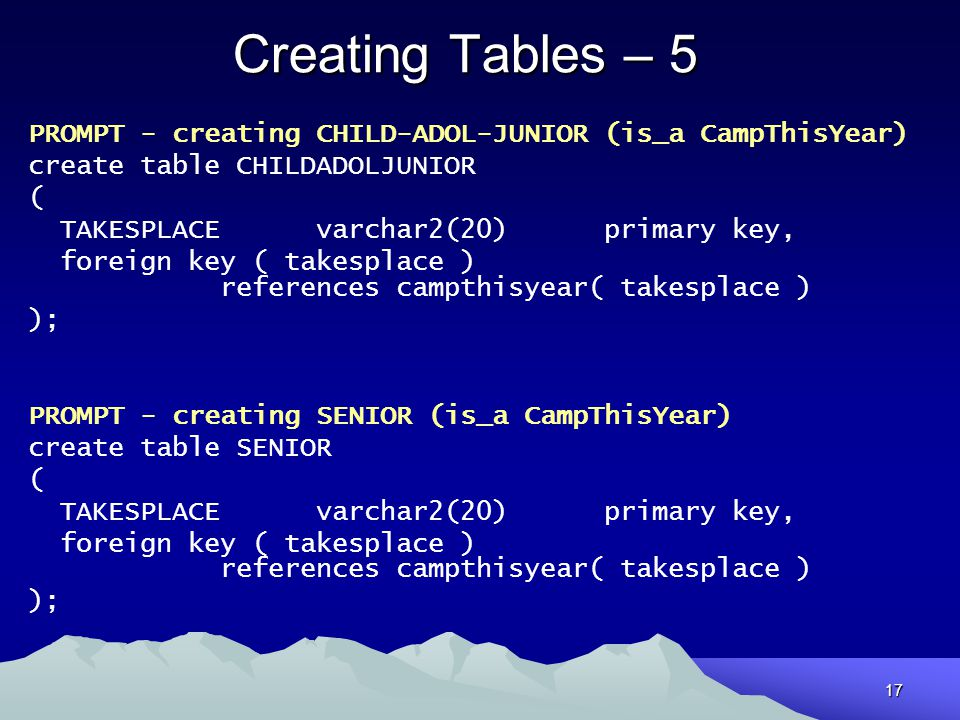 Creating Tables – 5 PROMPT - creating CHILD-ADOL-JUNIOR (is_a CampThisYear) create table CHILDADOLJUNIOR.
