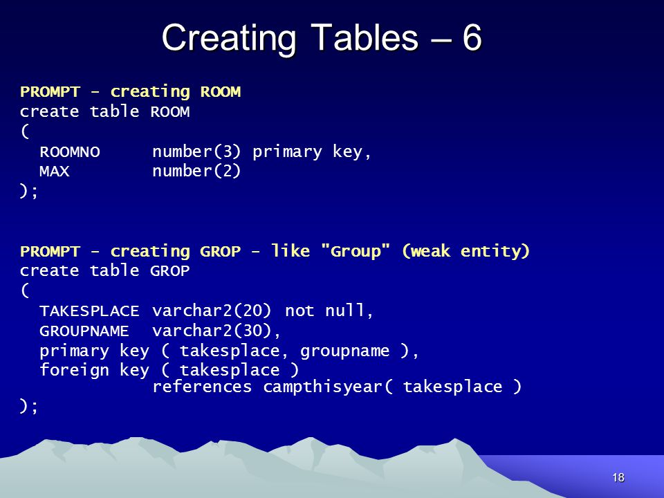 Creating Tables – 6 PROMPT - creating ROOM create table ROOM (
